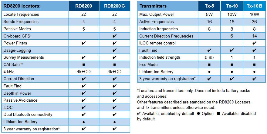 RD8200-chart.jpg