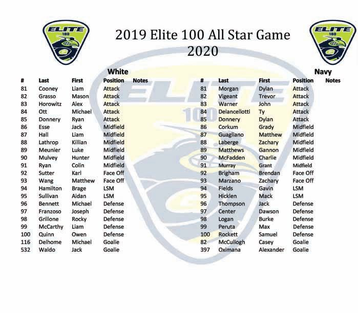 2019 Elite 100 All Star Game 2020.jpg