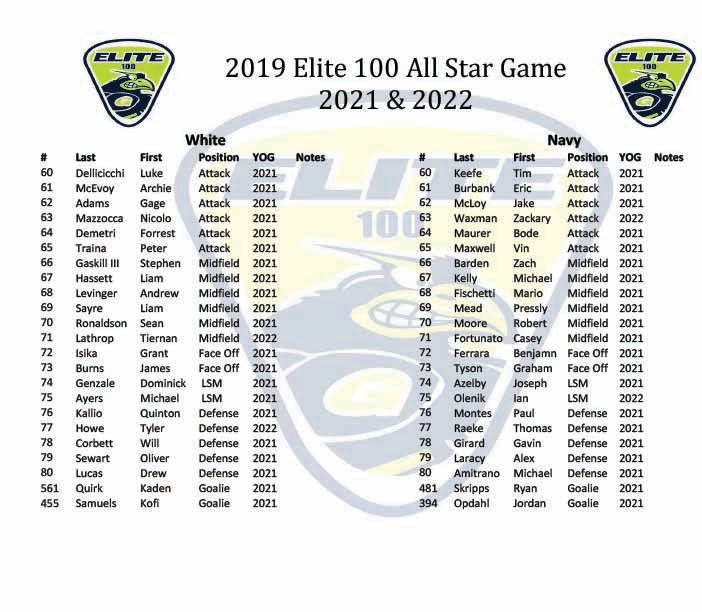 2019 Elite 100 All Star Game 2021 & 2022.jpg