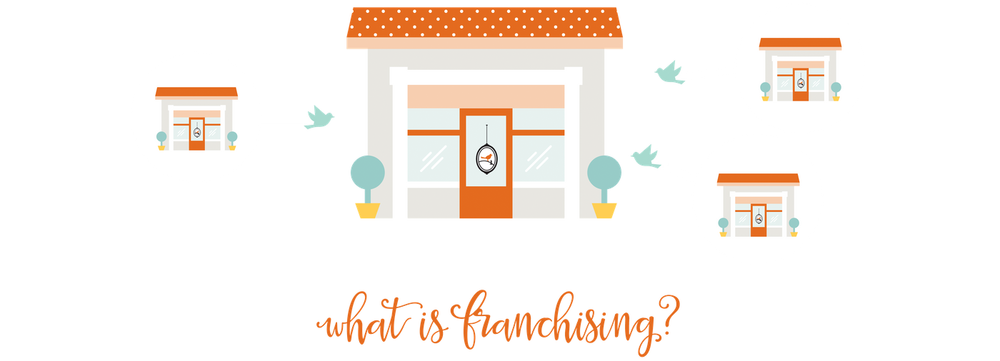 What is Franchising_Lead_2018_Little Nest.png