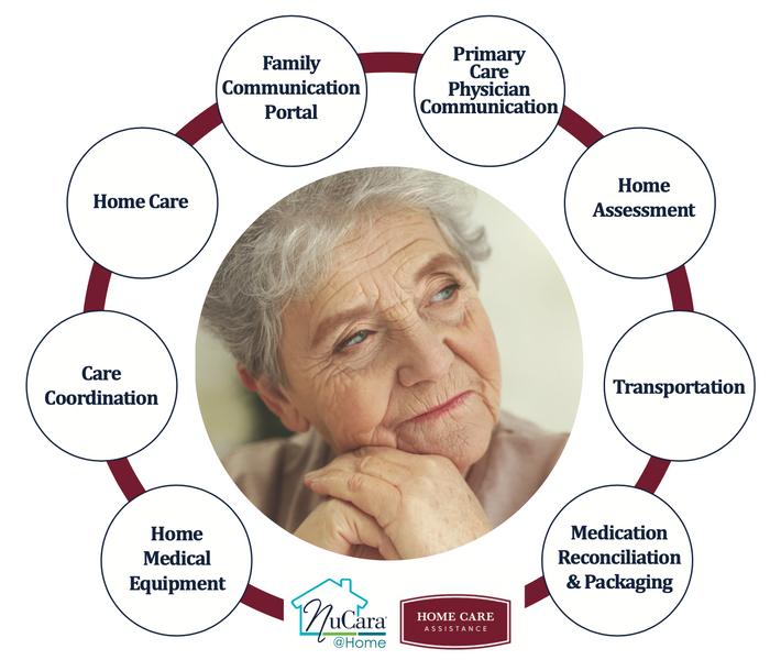 Home Care Assistance Cedar Falls