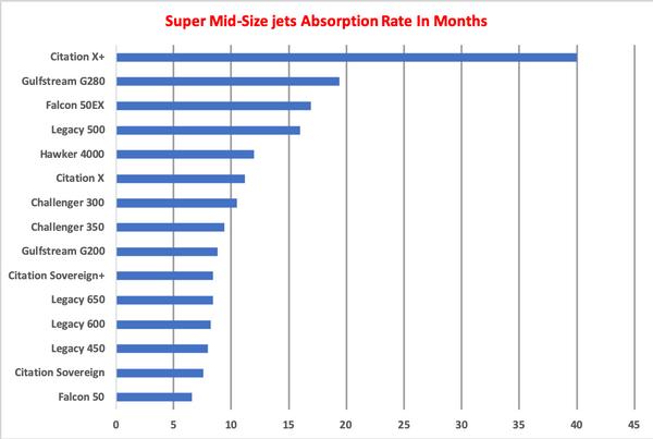 Super Mid Jets AR Graph.png