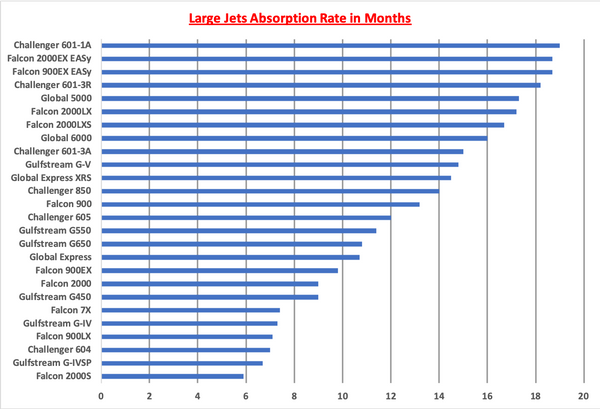 Large Jets AR Graph.png