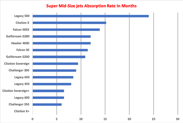 Super Mid-Size AR Graph.png