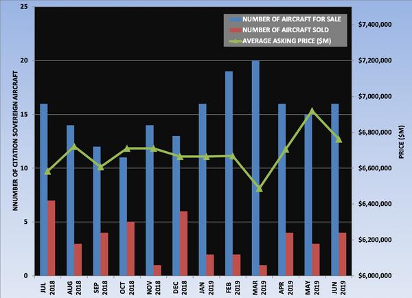 Citation Sovereign Graph July 2019.png