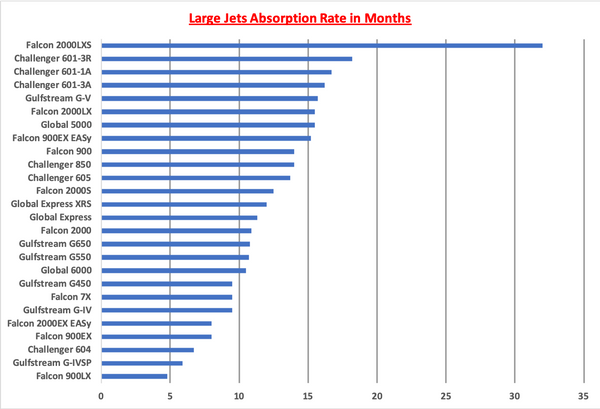 Large Jets AR Graph.png