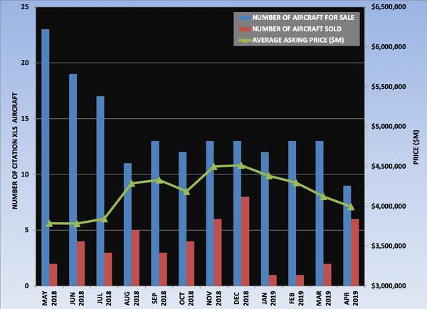 Citation XLS Graph April 2019.png