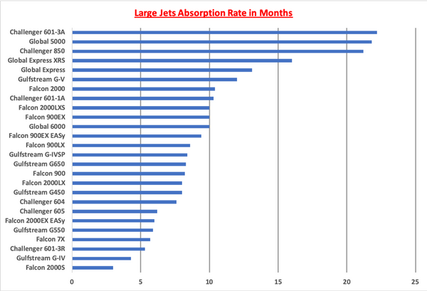 Large Jets AR Graph April 2019.png