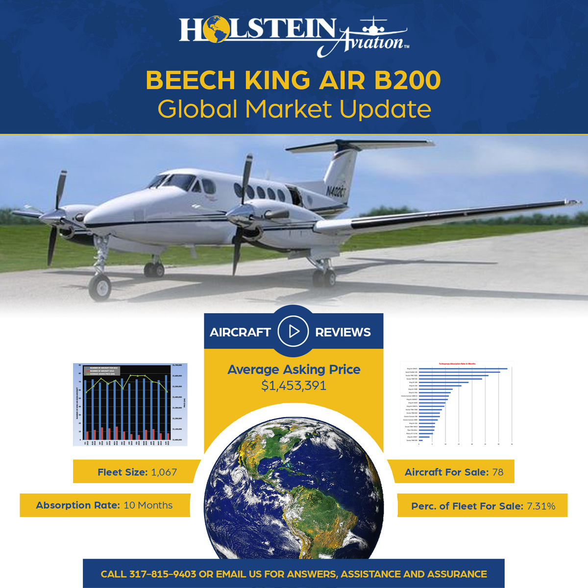 Beech-King-Air-B200-Market-Update.png