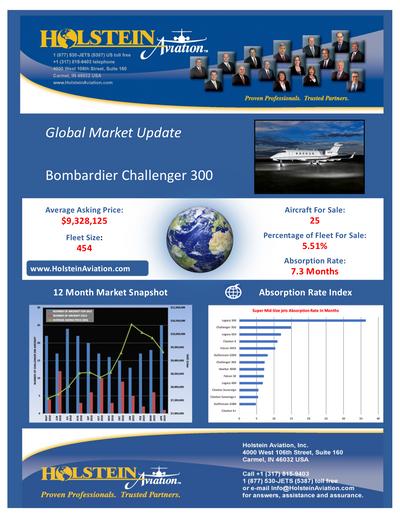 Challenger 300 Market Snapshot May 2019.png