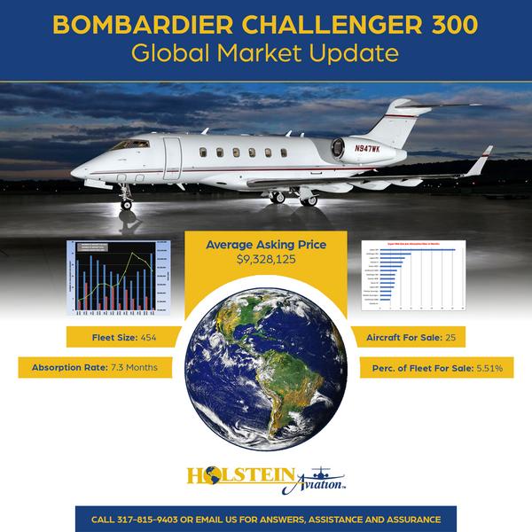 Challenger-300-Market-Update.png