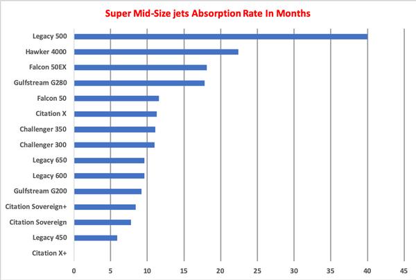 Super Mid-Size AR Graphs.png