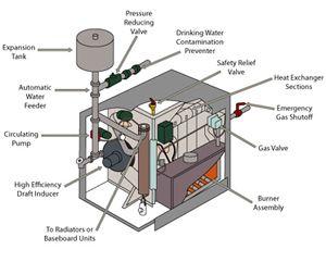 Gas_Heating_Boiler.jpg