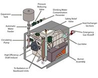 Gas_Heating_Boiler_small.jpg