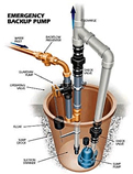 Sump_Pump_Diagram_small.jpg