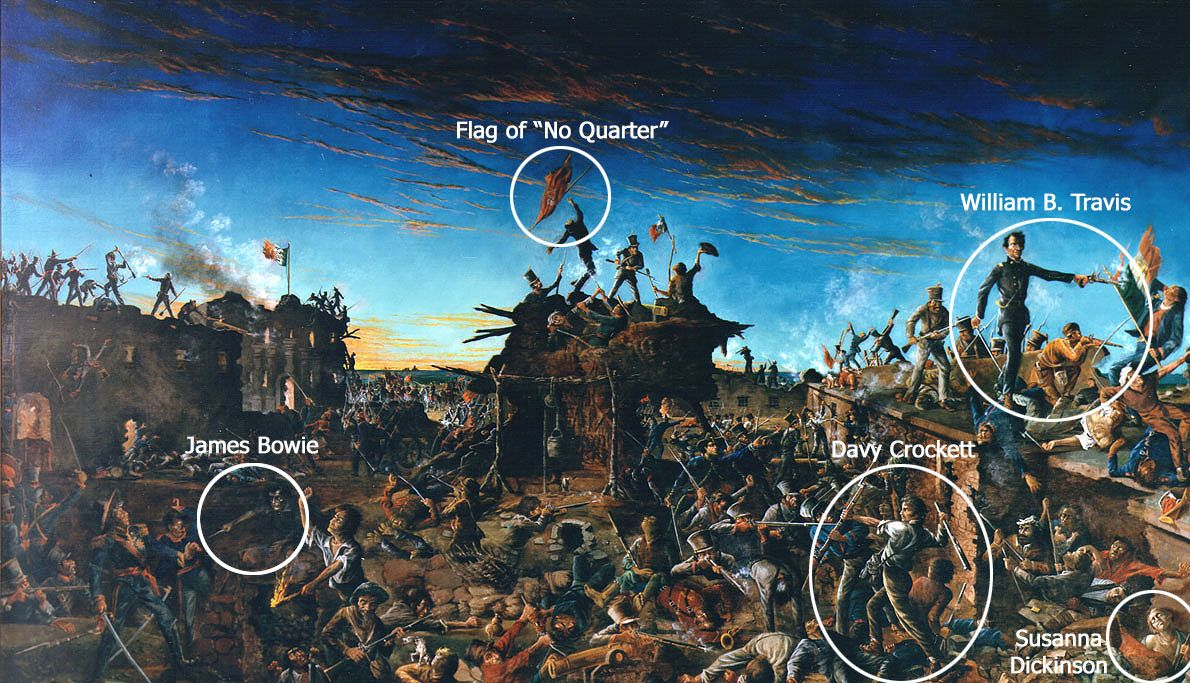 Battle of The Alamo painting with labels.jpg