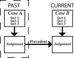 precedent.png