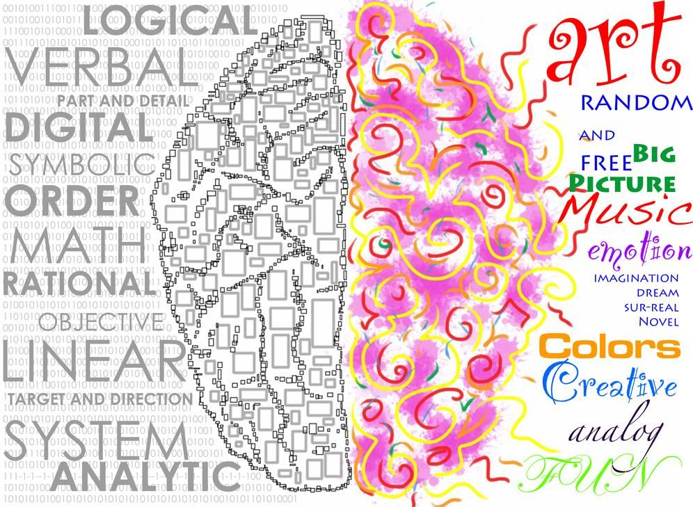 Left-or-Right-Brain-Image.jpg