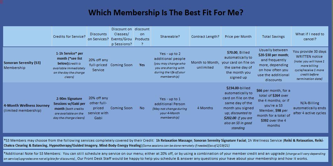 membershipcomparison.png
