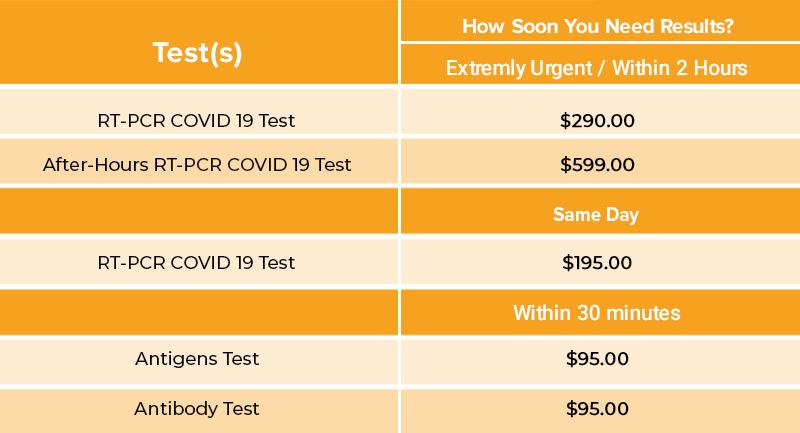 CovidTestingPrice_TIB_RT_PCR.png