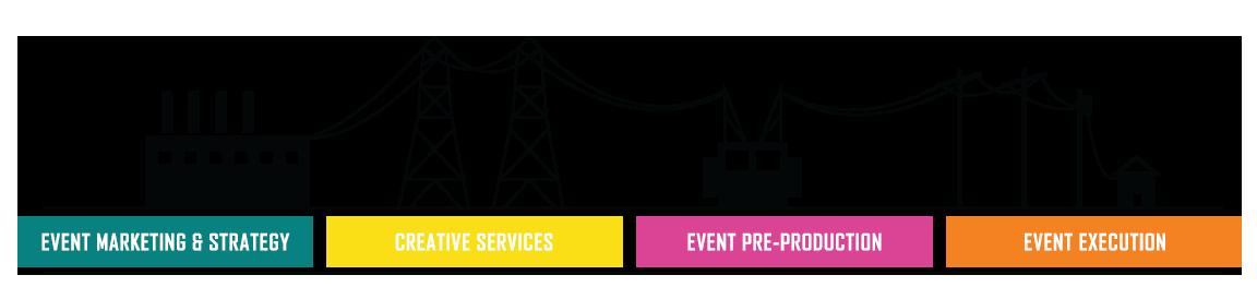 Event Planning Austin