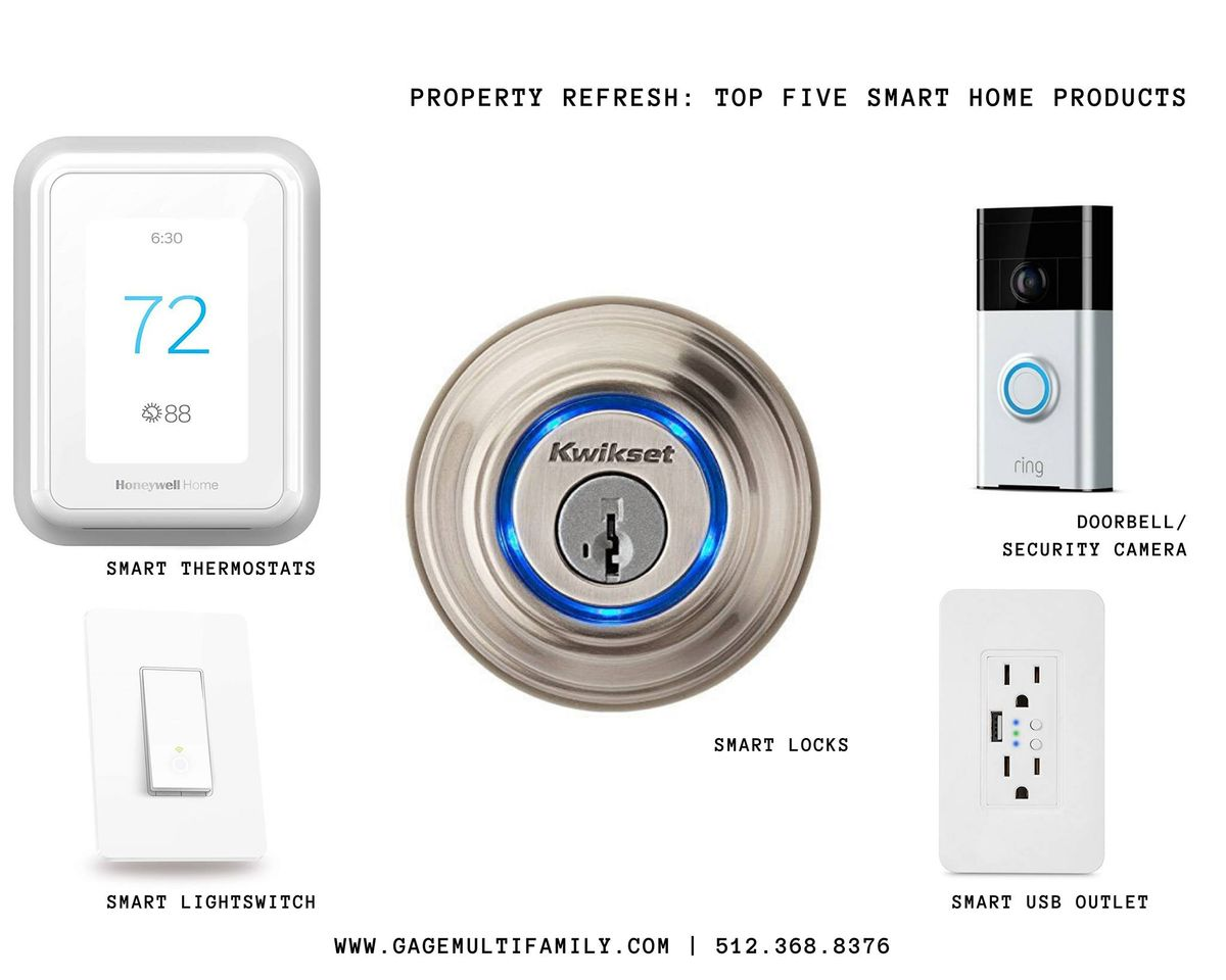 top five smart home products.jpg