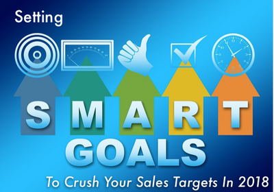 SMART goals blog graphic.png