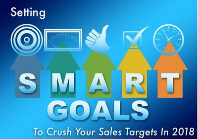 SMART goals blog graphic.png