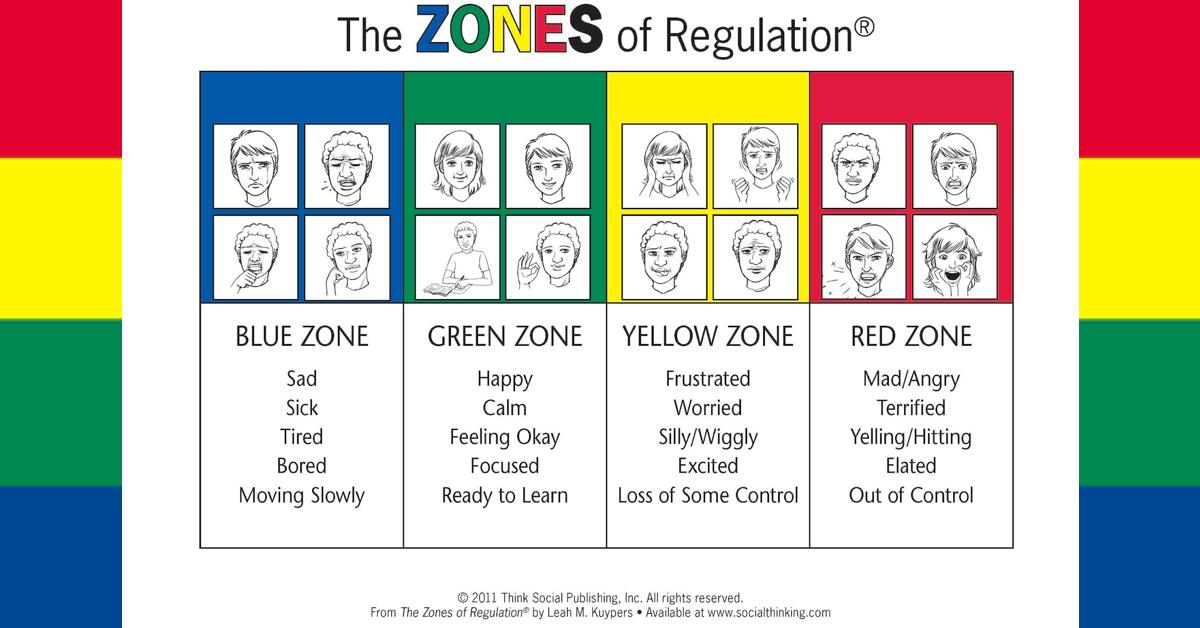 zonesofregulation.png