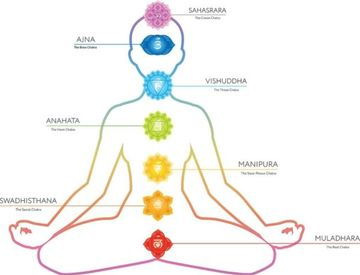 Chakra-meditation-600x459.jpg