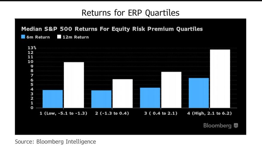 returns-erp-quartiles.png