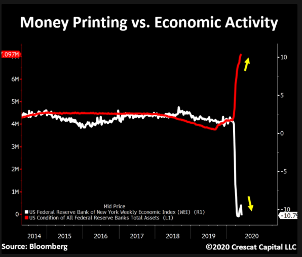 money-printing-econ-activity.png