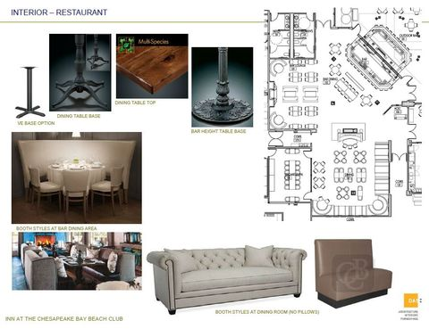 Knoxies Table - Interior Inspiration