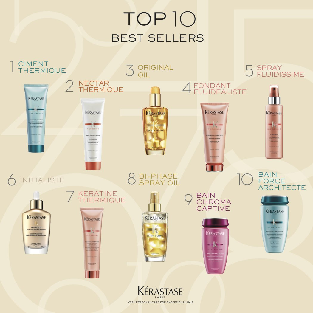 Kerastase Top 10 Products.jpg