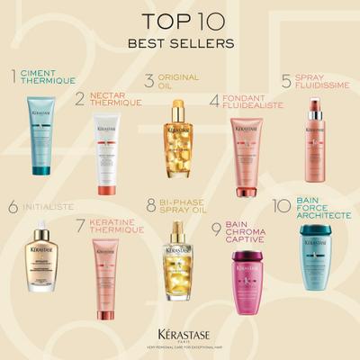 Kerastase Top 10 Products.jpg