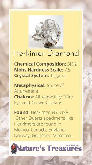 Herkimer Diamond Info