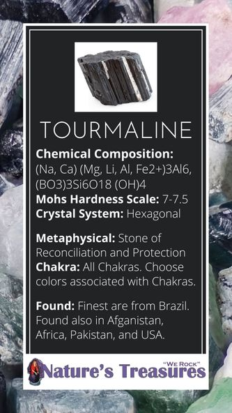 Tourmaline Info Card