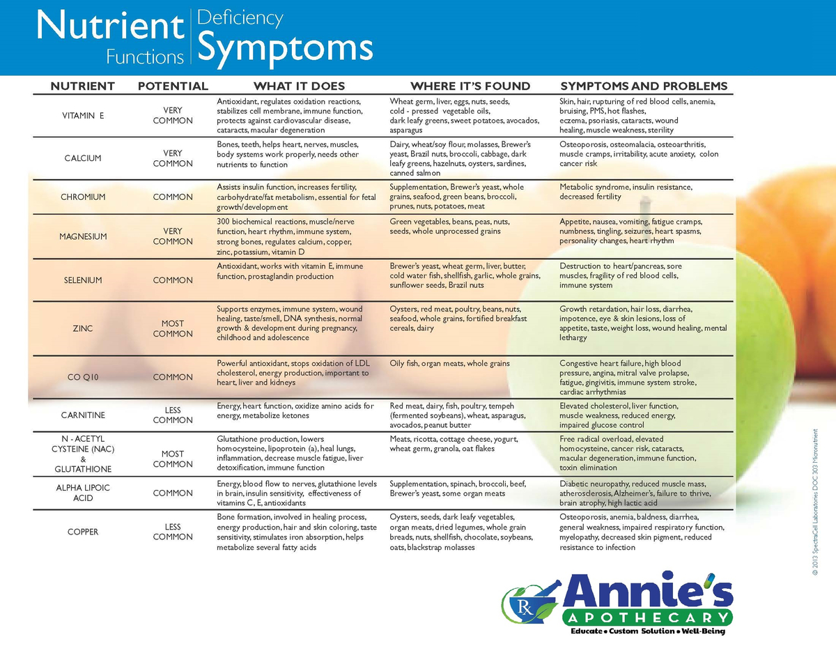 nutrientchart1013_Page_1 with logo.jpg