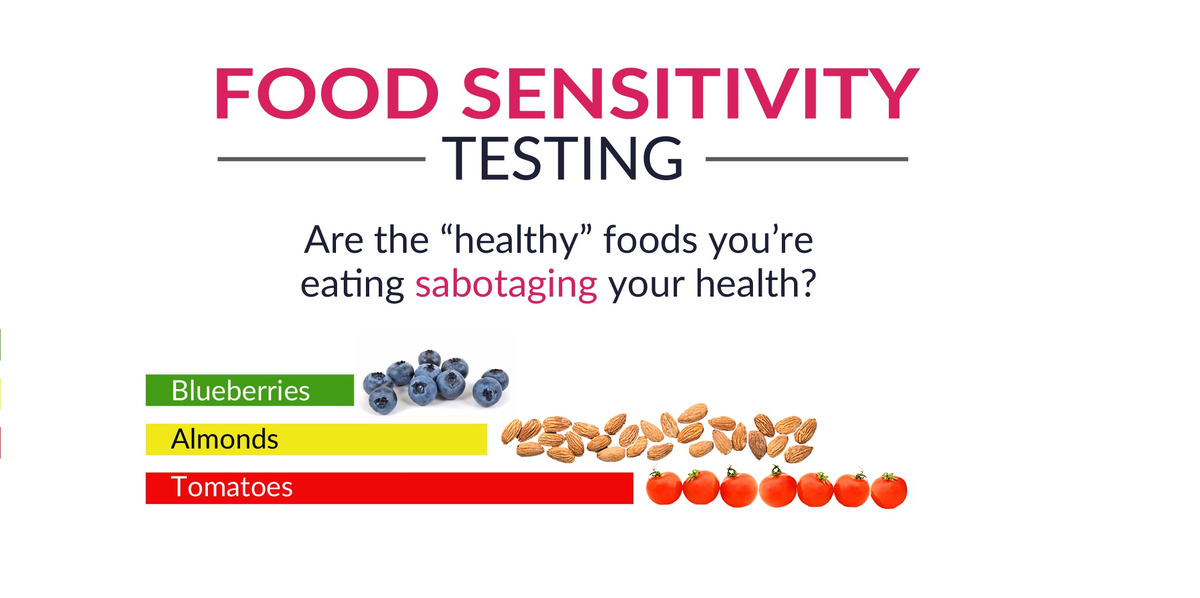 11-28-2017 Food-Sensitivities-1.jpg