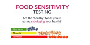 11-28-2017 Food-Sensitivities-1.jpg
