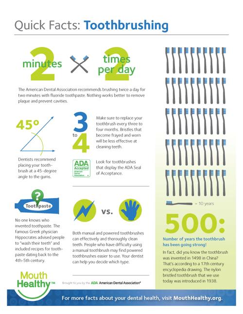 Infographic_Brushing_102714.jpg