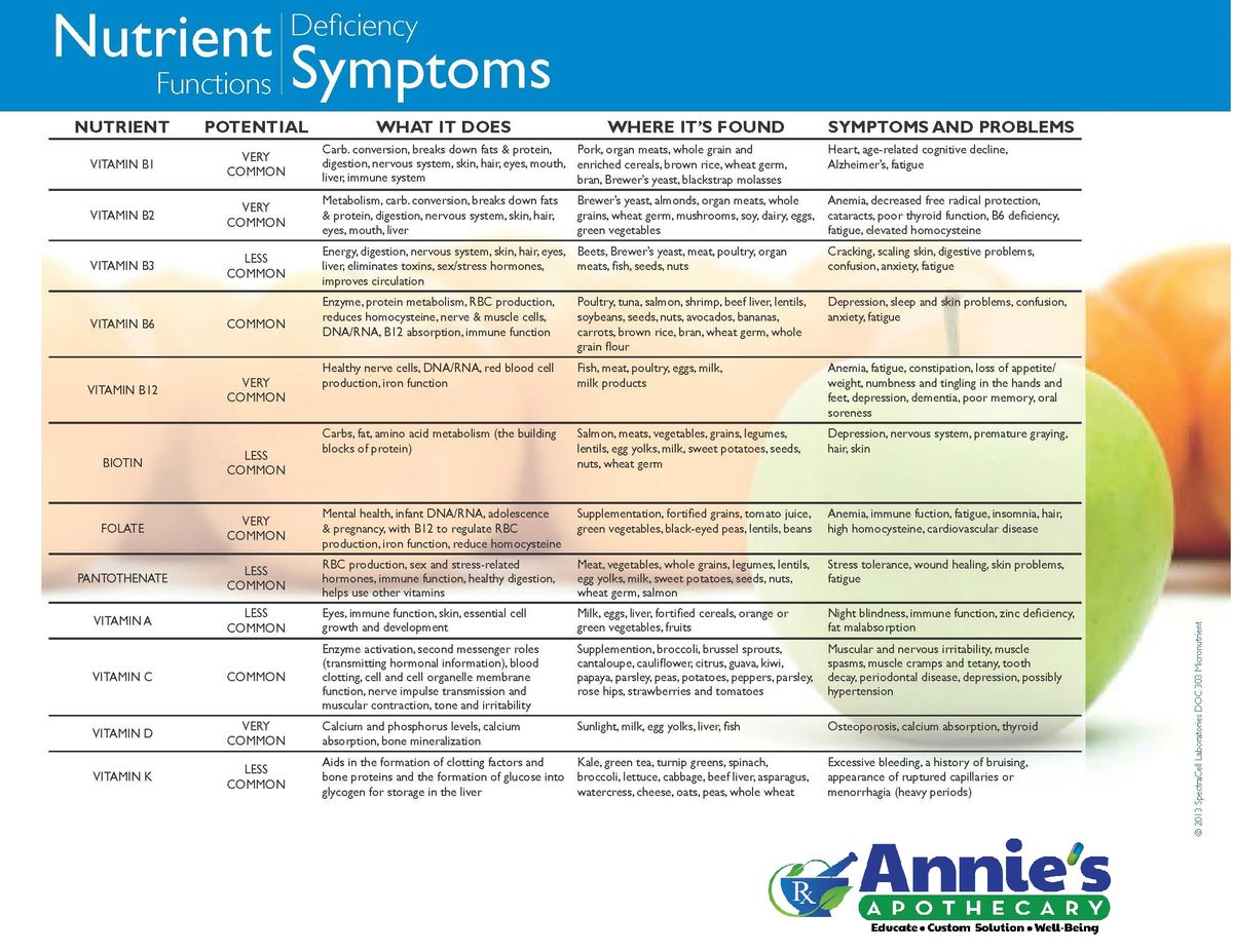 nutrientchart1013_Page_2 with logo.jpg