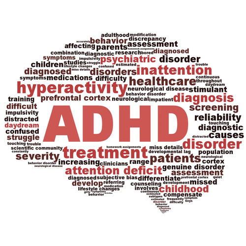 ADHD-wordcloud.jpg