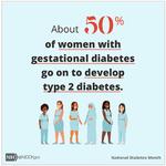 gestational diabetes.PNG