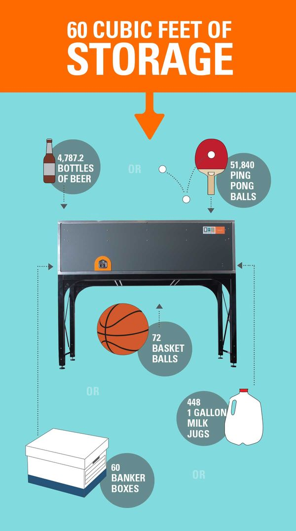 The Urban Storage Unit - What can Fit in My Storage Unit?