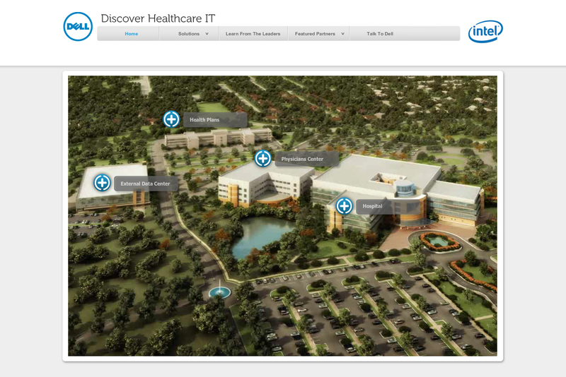 DELL Healthcare IT Ecosystem