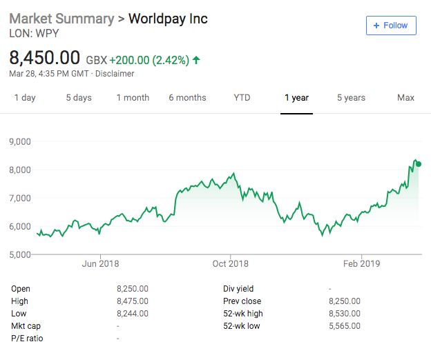 WPYStockPrices.png