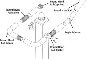 Hand Rail and Components.jpg