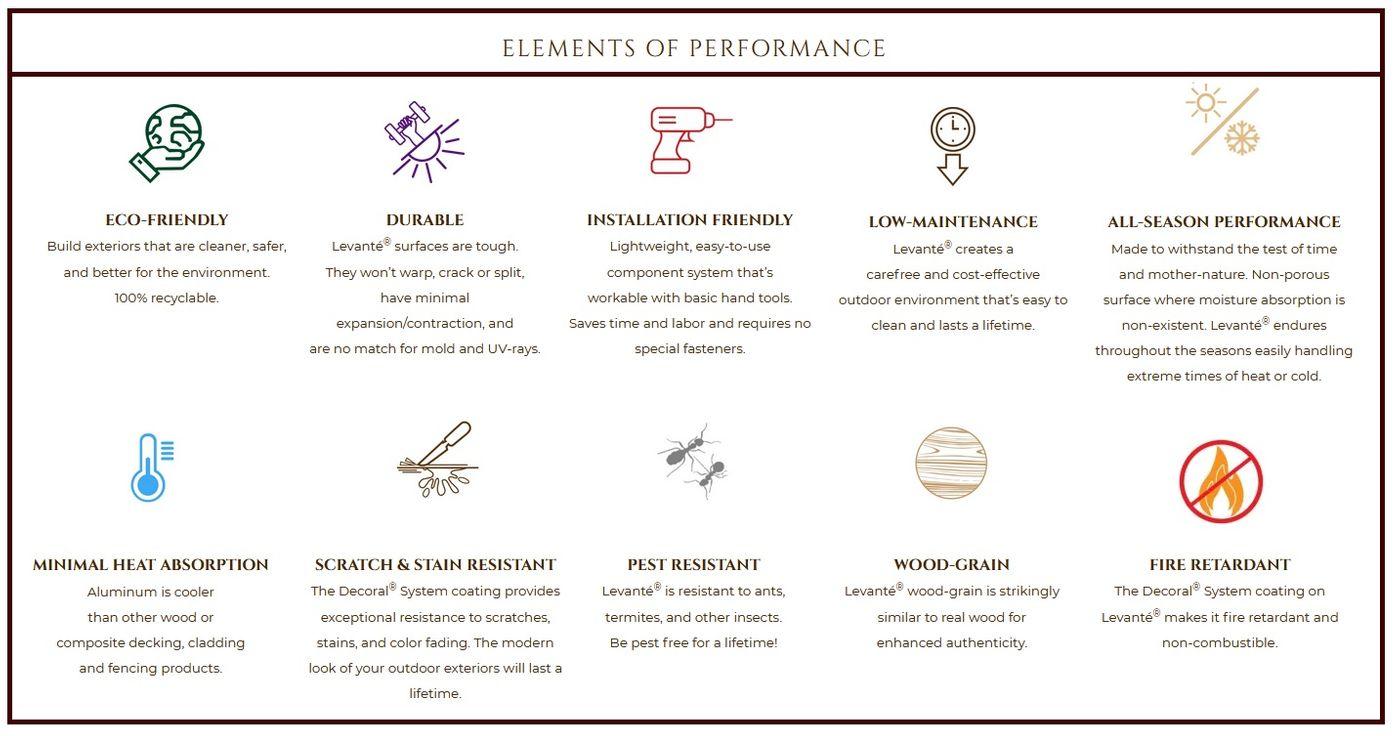 Levante Elements of Performance.jpg