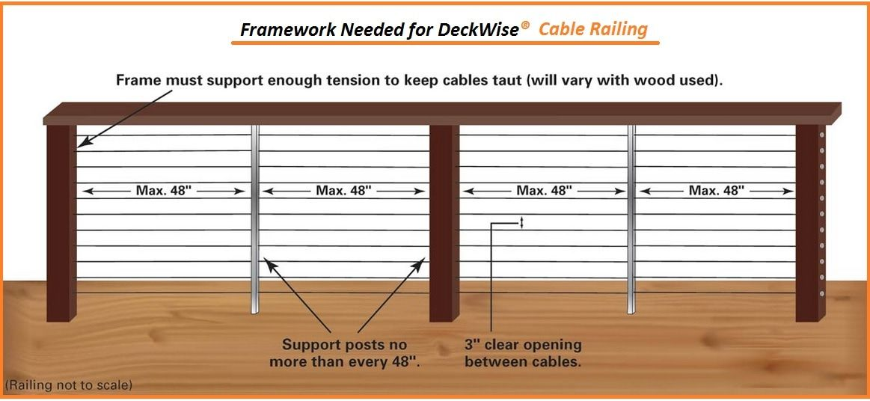 deckwise-cable-rail-framework_orig.jpg